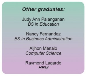 Other Graduates
